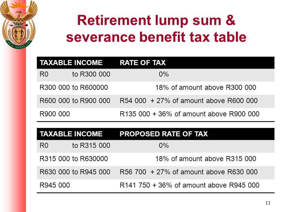 Retirement lump sum & severance benefit tax table TAXABLE INCOMERATE OF TAX R0 to R300 000 0% R300 000 to R600000 18% of amount above R300 000 R600 00