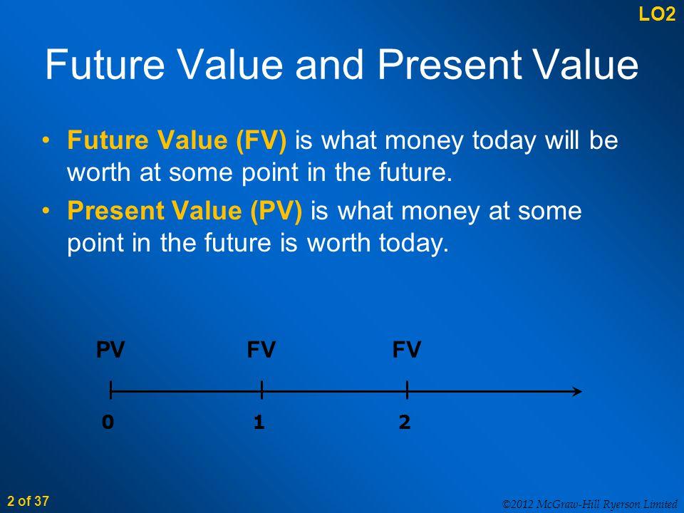 ©2012 McGraw-Hill Ryerson Limited 23 of 37 Formula Summary Formula Appendix Future value—–single amount..