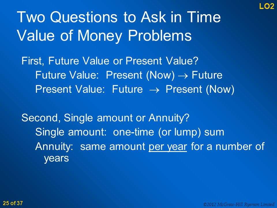 ©2012 McGraw-Hill Ryerson Limited 25 of 37 Two Questions to Ask in Time Value of Money Problems First, Future Value or Present Value.