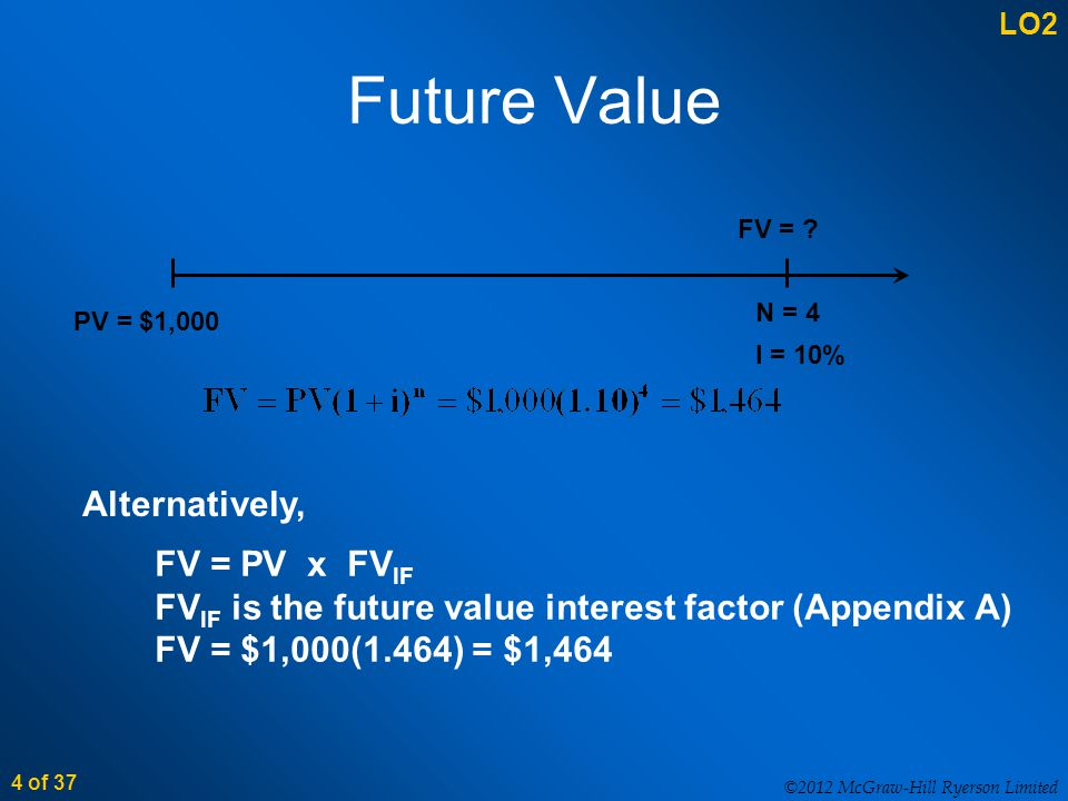 ©2012 McGraw-Hill Ryerson Limited 4 of 37 Future Value FV = .