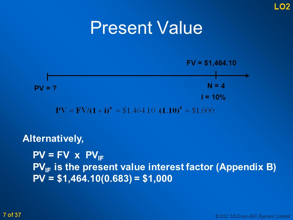 ©2012 McGraw-Hill Ryerson Limited 7 of 37 Present Value FV = $1,464.10 N = 4 PV = .
