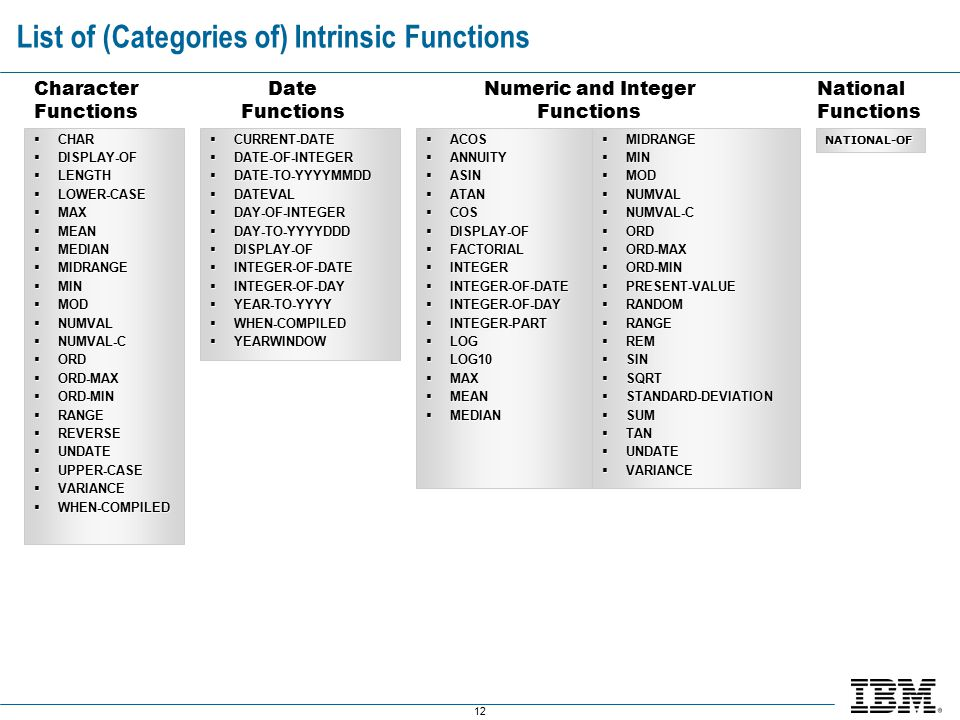 12 List of (Categories of) Intrinsic Functions  CHAR  DISPLAY-OF  LENGTH  LOWER-CASE  MAX  MEAN  MEDIAN  MIDRANGE  MIN  MOD  NUMVAL  NUMVAL-C  ORD  ORD-MAX  ORD-MIN  RANGE  REVERSE  UNDATE  UPPER-CASE  VARIANCE  WHEN-COMPILED  CURRENT-DATE  DATE-OF-INTEGER  DATE-TO-YYYYMMDD  DATEVAL  DAY-OF-INTEGER  DAY-TO-YYYYDDD  DISPLAY-OF  INTEGER-OF-DATE  INTEGER-OF-DAY  YEAR-TO-YYYY  WHEN-COMPILED  YEARWINDOW  ACOS  ANNUITY  ASIN  ATAN  COS  DISPLAY-OF  FACTORIAL  INTEGER  INTEGER-OF-DATE  INTEGER-OF-DAY  INTEGER-PART  LOG  LOG10  MAX  MEAN  MEDIAN NATIONAL-OF  MIDRANGE  MIN  MOD  NUMVAL  NUMVAL-C  ORD  ORD-MAX  ORD-MIN  PRESENT-VALUE  RANDOM  RANGE  REM  SIN  SQRT  STANDARD-DEVIATION  SUM  TAN  UNDATE  VARIANCE Character Functions Date Functions Numeric and Integer Functions National Functions