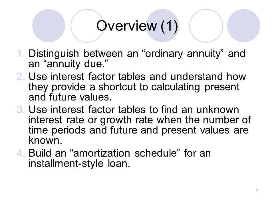 Overview (2) 3 u An Annuity u An Annuity represents a series of equal payments (or receipts) occurring over a specified number of equidistant periods.