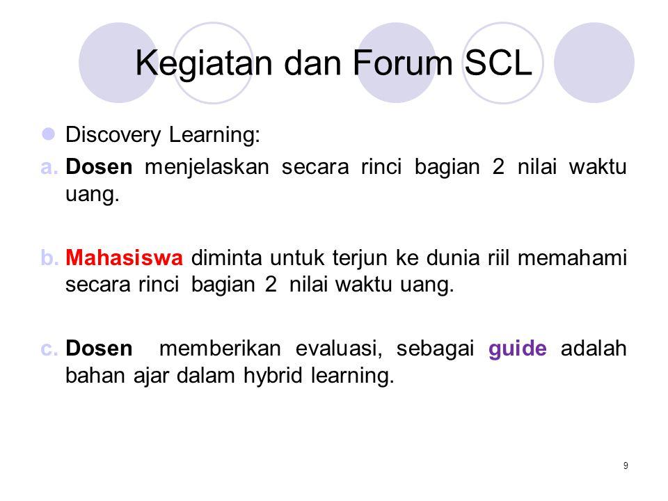 Kegiatan dan Forum SCL Discovery Learning: a.Dosen menjelaskan secara rinci bagian 2 nilai waktu uang.