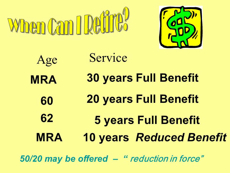 Age Service MRA 30 years Full Benefit 60 20 years Full Benefit 62 5 years Full Benefit MRA10 years Reduced Benefit 50/20 may be offered – reduction in force