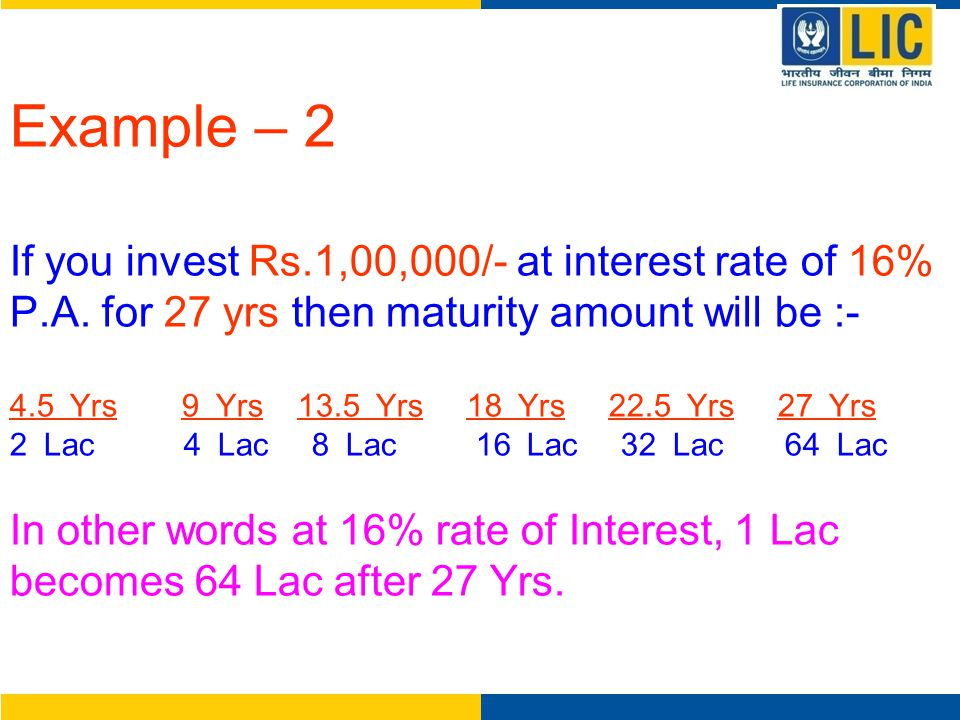 Example – 2 If you invest Rs.1,00,000/- at interest rate of 16% P.A.