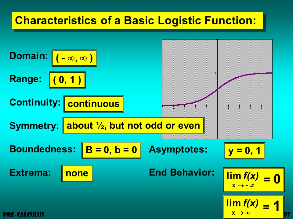 1/3/2007 Pre-Calculus Characteristics of a Basic Logistic Function: Domain: Range: Continuity: Symmetry: Boundedness: Extrema: Asymptotes: End Behavior: ( - ,  ) ( 0, 1 ) continuous about ½, but not odd or even B = 0, b = 0 none y = 0, 1 lim f(x) x   = 1 lim f(x) x  -  = 0