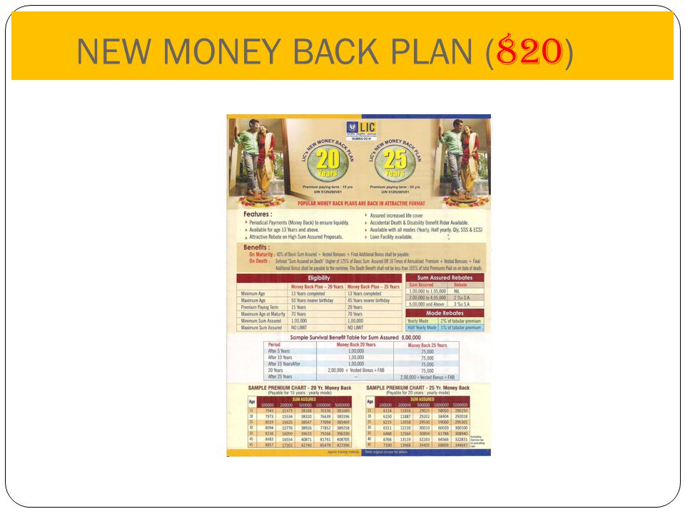 NEW MONEY BACK PLAN ( 820 )