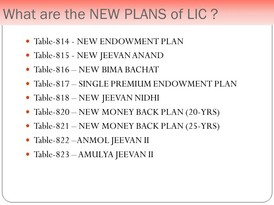 Table-814 - NEW ENDOWMENT PLAN Table-815 - NEW JEEVAN ANAND Table-816 – NEW BIMA BACHAT Table-817 – SINGLE PREMIUM ENDOWMENT PLAN Table-818 – NEW JEEVAN NIDHI Table-820 – NEW MONEY BACK PLAN (20-YRS) Table-821 – NEW MONEY BACK PLAN (25-YRS) Table-822 –ANMOL JEEVAN II Table-823 – AMULYA JEEVAN II What are the NEW PLANS of LIC ?