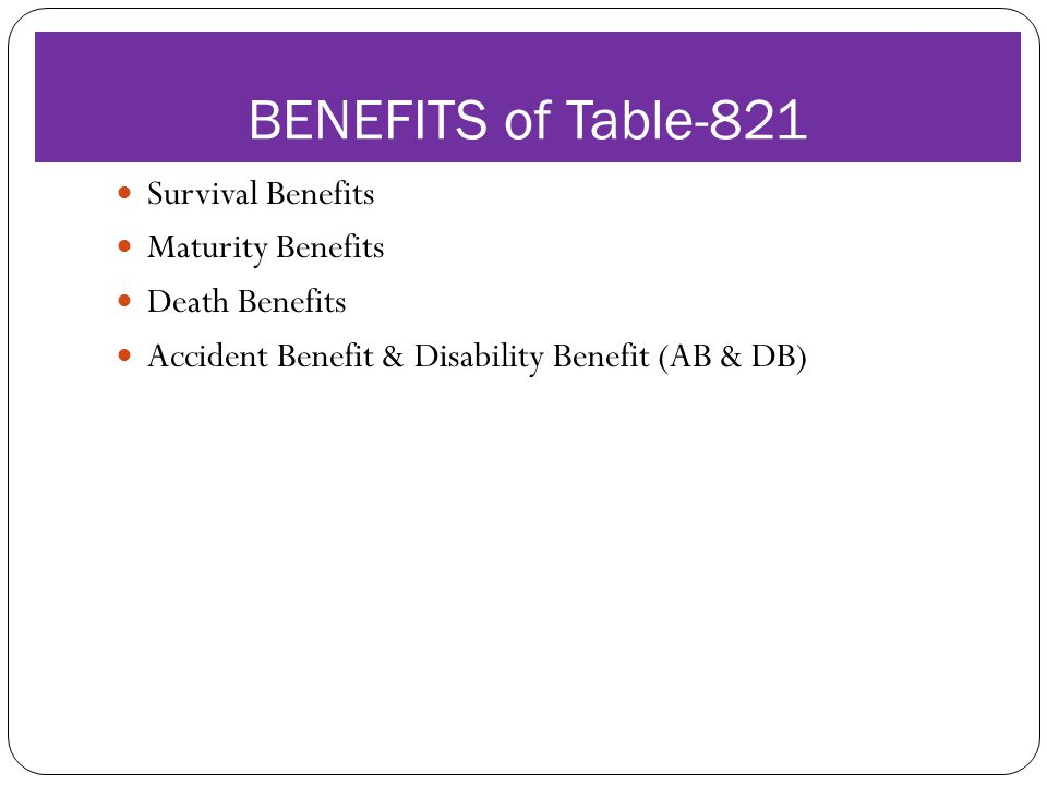 BENEFITS of Table-821 Survival Benefits Maturity Benefits Death Benefits Accident Benefit & Disability Benefit (AB & DB)
