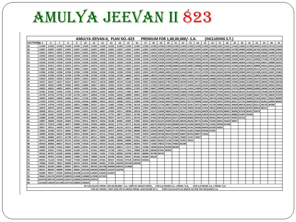 Amulya jeevan II 823