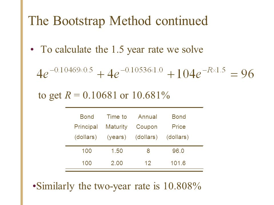 The Bootstrap Method continued To calculate the 1.5 year rate we solve to get R = 0.10681 or 10.681% BondTime toAnnualBond PrincipalMaturityCouponPrice (dollars)(years)(dollars) 1001.50896.0 1002.0012101.6 Similarly the two-year rate is 10.808%