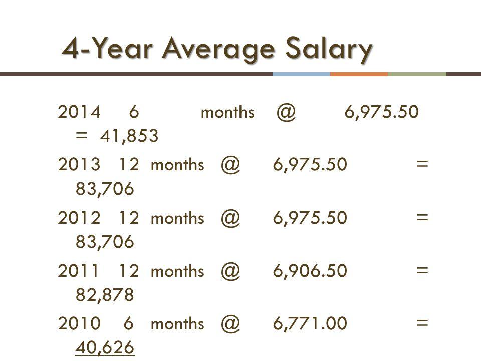 2014 6months @ 6,975.50 = 41,853 2013 12 months @6,975.50= 83,706 2012 12 months @ 6,975.50= 83,706 2011 12 months @6,906.50= 82,878 2010 6 months @6,771.00= 40,626 $332,769 4-Year Average Salary