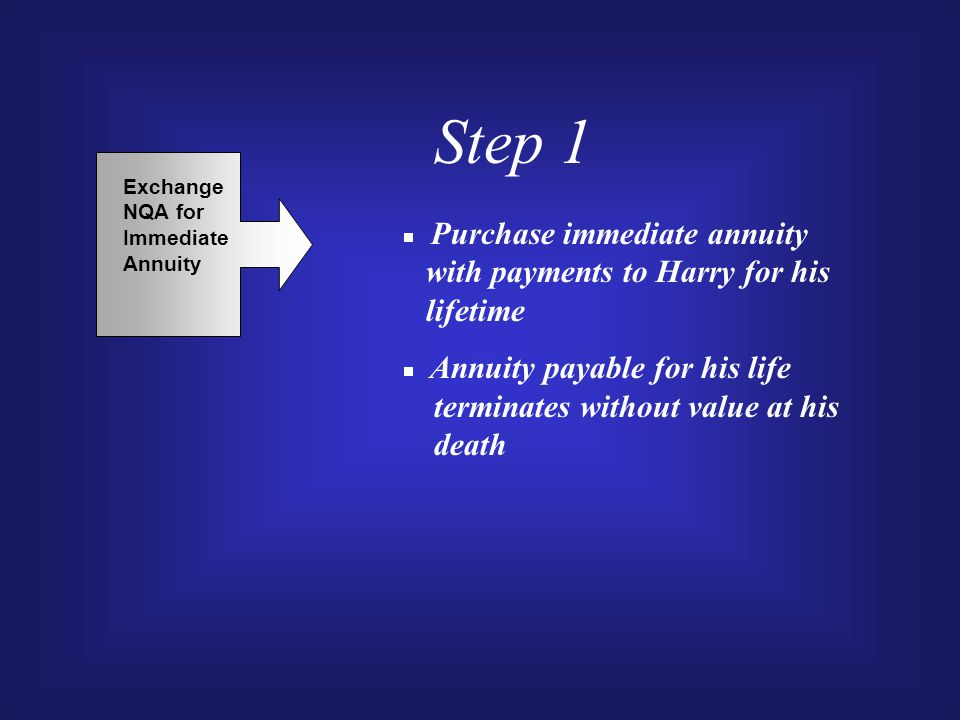 Exchange NQA for Immediate Annuity Step 1  Purchase immediate annuity with payments to Harry for his lifetime  Annuity payable for his life terminates without value at his death