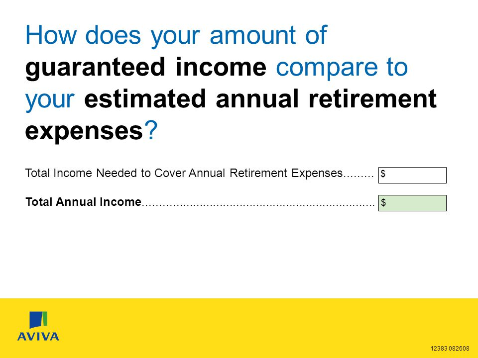 How does your amount of guaranteed income compare to your estimated annual retirement expenses.