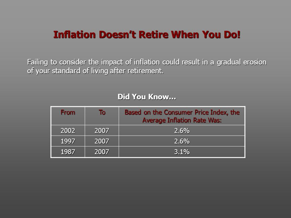 Inflation Doesn't Retire When You Do! Failing to consider the impact of inflation could result in a gradual erosion of your standard of living after r