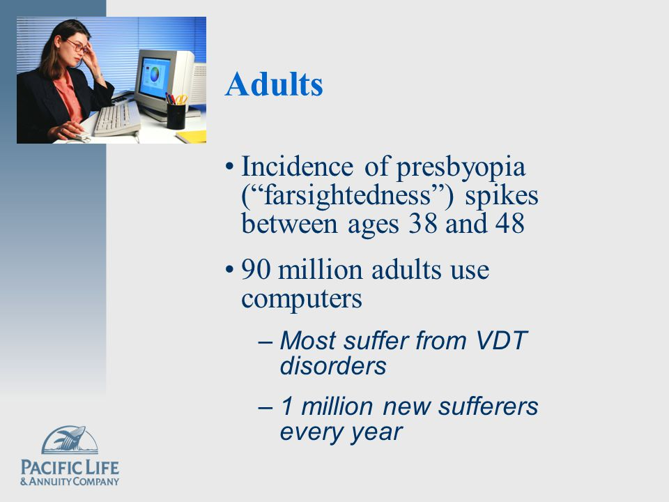 Adults Incidence of presbyopia ( farsightedness ) spikes between ages 38 and 48 90 million adults use computers –Most suffer from VDT disorders –1 million new sufferers every year