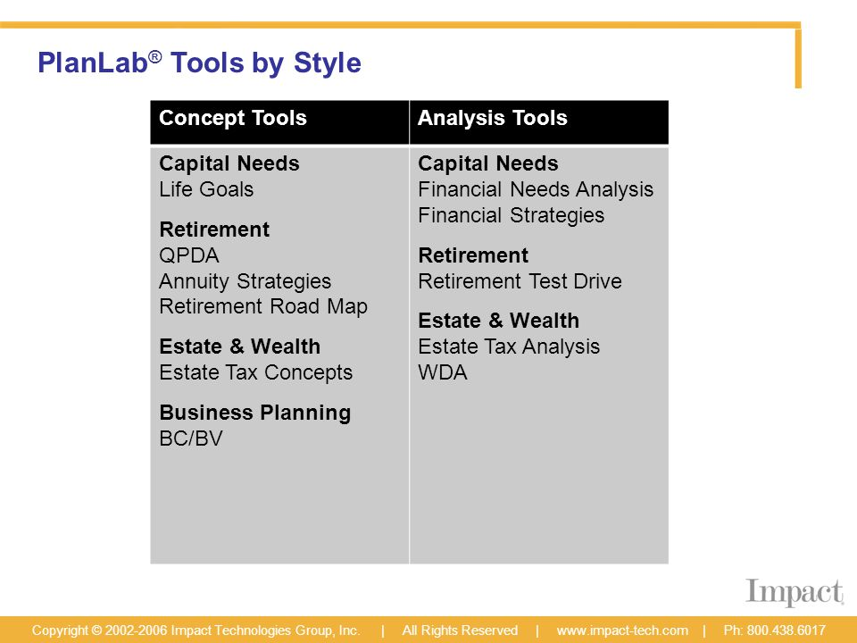 PlanLab ® Tools by Style Copyright © 2002-2006 Impact Technologies Group, Inc.