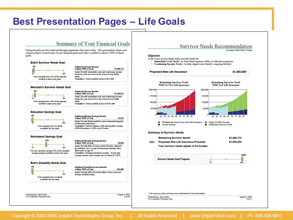Best Presentation Pages – Life Goals Copyright © 2002-2006 Impact Technologies Group, Inc.