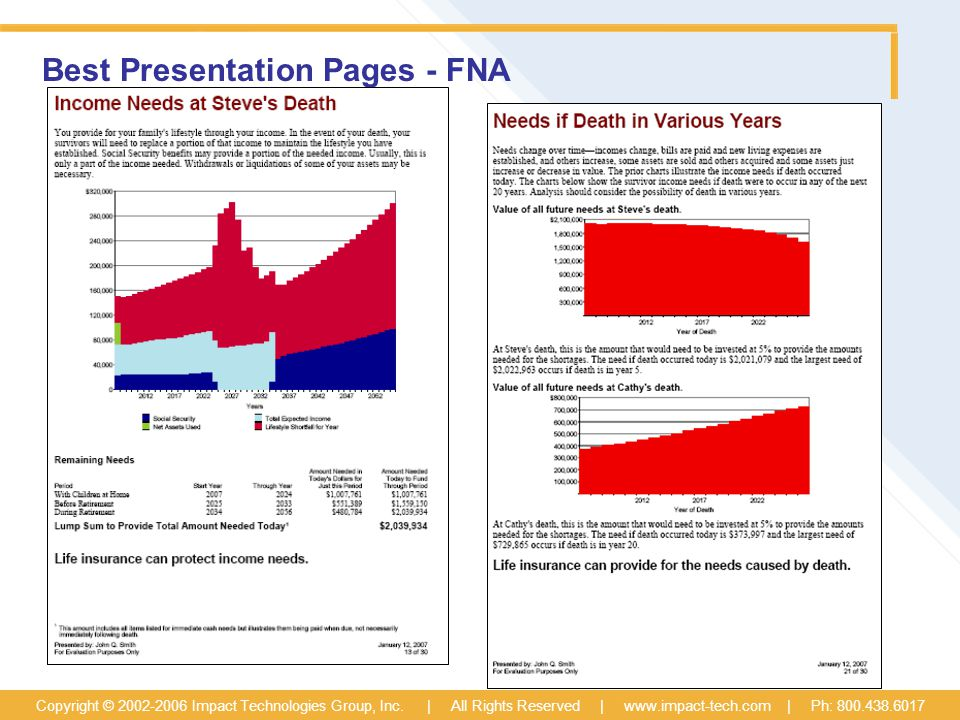 Best Presentation Pages - FNA Copyright © 2002-2006 Impact Technologies Group, Inc.
