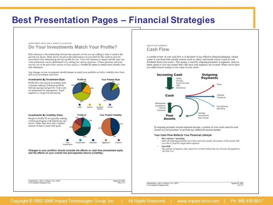 Best Presentation Pages – Financial Strategies Copyright © 2002-2006 Impact Technologies Group, Inc.