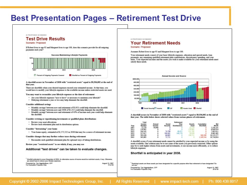 Best Presentation Pages – Retirement Test Drive Copyright © 2002-2006 Impact Technologies Group, Inc.