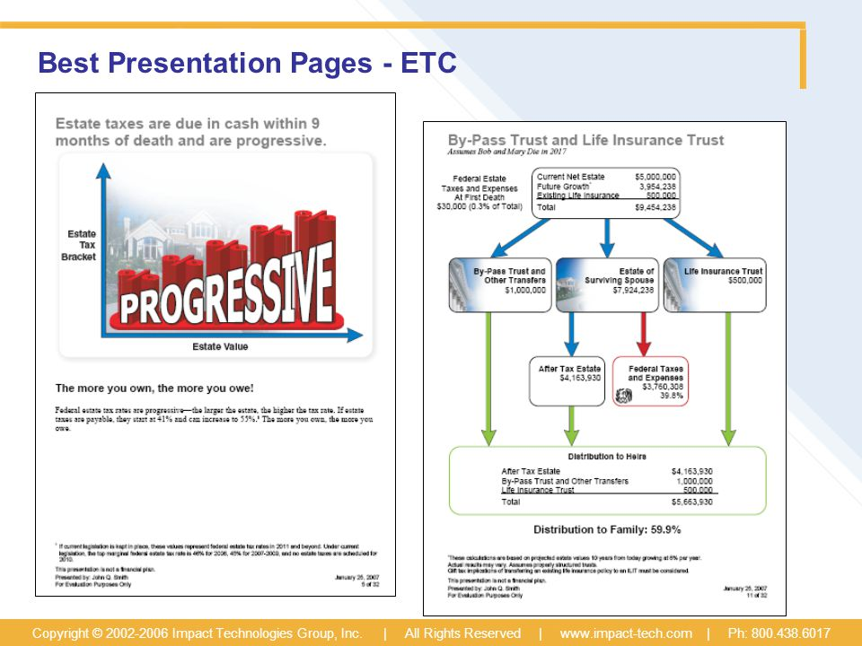 Best Presentation Pages - ETC Copyright © 2002-2006 Impact Technologies Group, Inc.