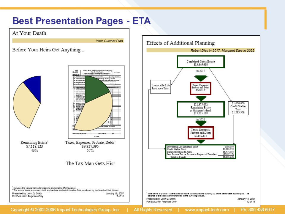 Best Presentation Pages - ETA Copyright © 2002-2006 Impact Technologies Group, Inc. | All Rights Reserved | www.impact-tech.com | Ph: 800.438.6017
