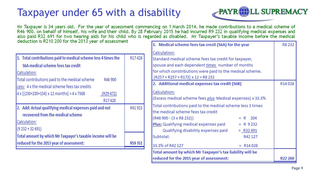 Page 9 Taxpayer under 65 with a disability Mr Taxpayer is 34 years old.