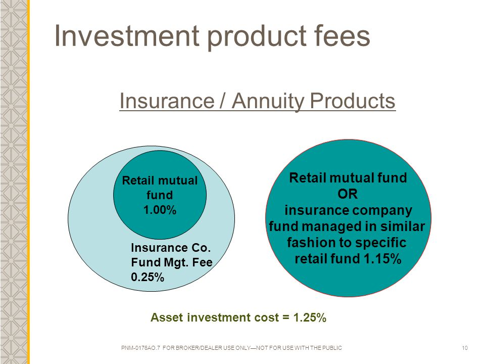 10 Investment product fees Insurance / Annuity Products PNM-0176AO.7 FOR BROKER/DEALER USE ONLY—NOT FOR USE WITH THE PUBLIC Insurance Co.