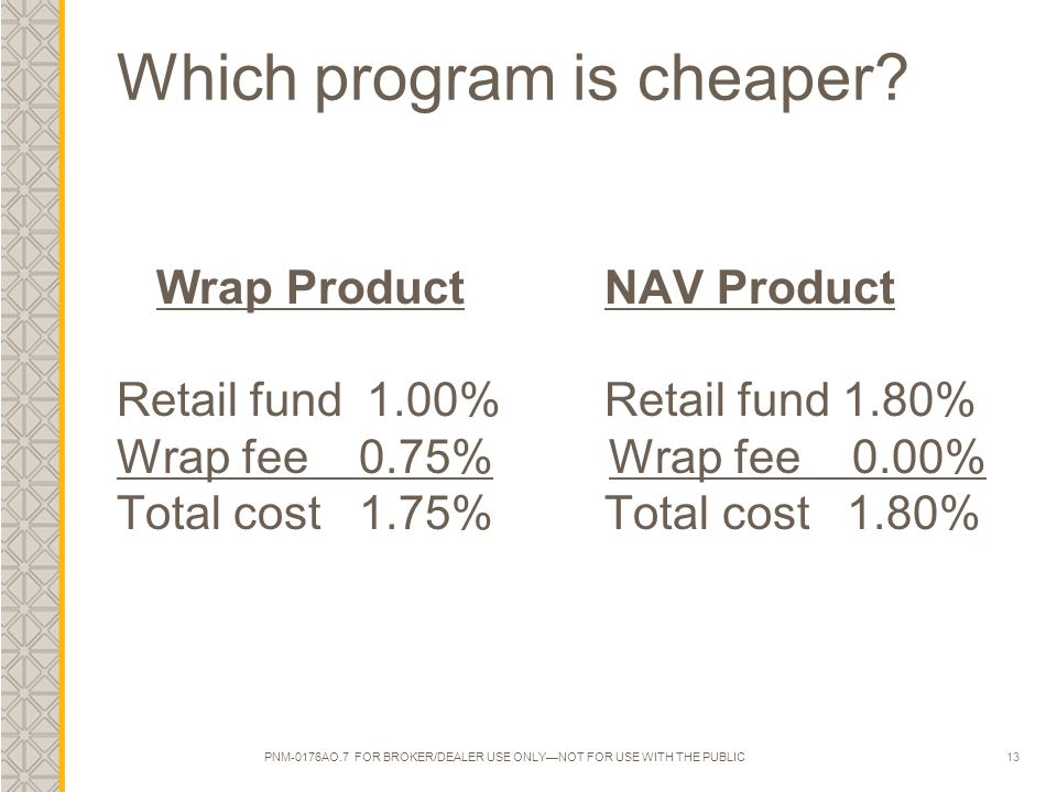 13 Which program is cheaper? Wrap Product NAV Product Retail fund 1.00% Retail fund 1.80% Wrap fee 0.75% Wrap fee 0.00% Total cost 1.75% Total cost 1.