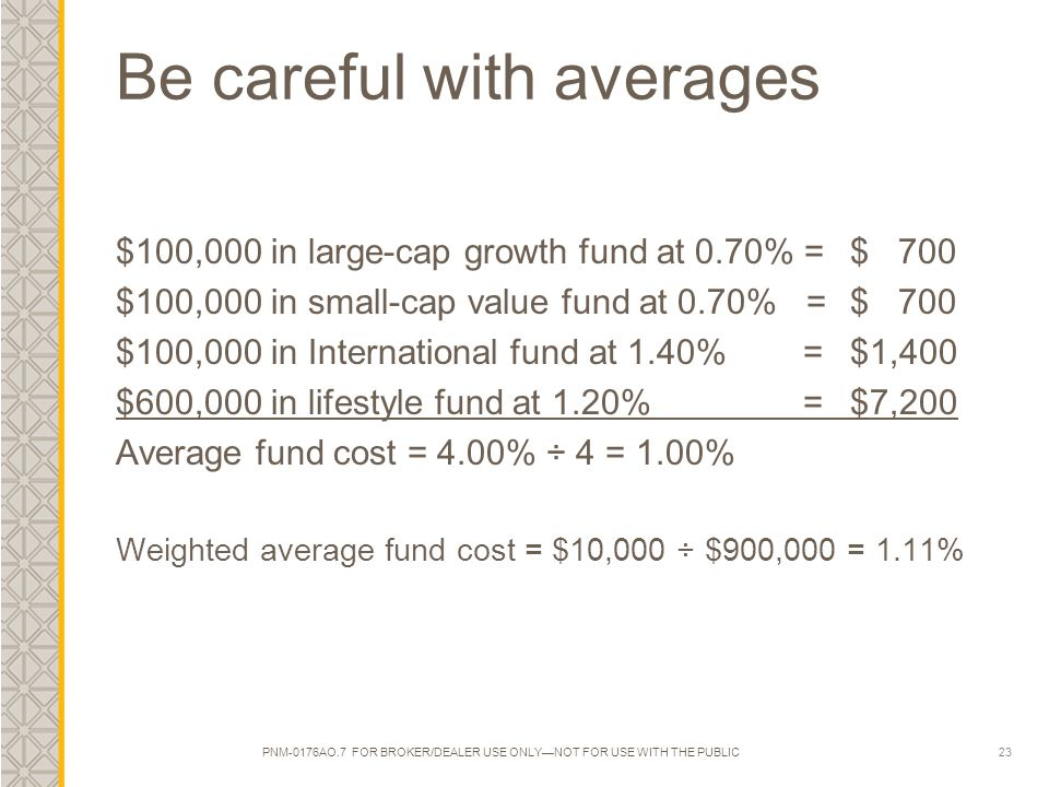 23 Be careful with averages $100,000 in large-cap growth fund at 0.70% = $ 700 $100,000 in small-cap value fund at 0.70% =$ 700 $100,000 in Internatio