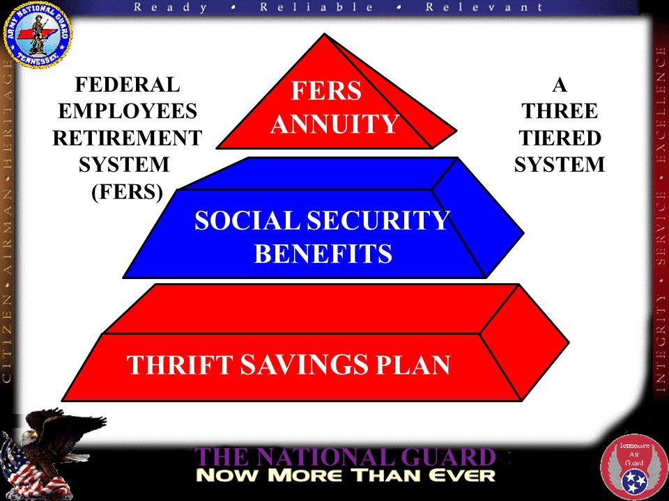 Click to edit Master title style Click to edit Master text styles –Second level Third level –Fourth level »Fifth level FERS ANNUITY.8%.8% of your salary goes to your FERS Retirement