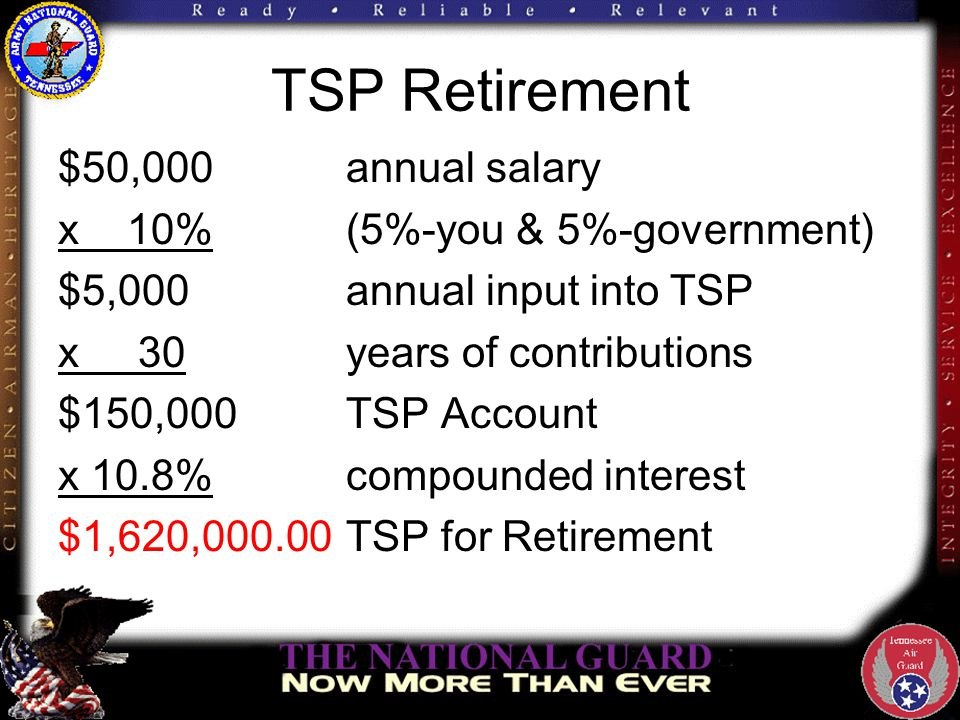 TSP Retirement $50,000annual salary x 10%(5%-you & 5%-government) $5,000annual input into TSP x 30years of contributions $150,000TSP Account x 10.8%compounded interest $1,620,000.00TSP for Retirement