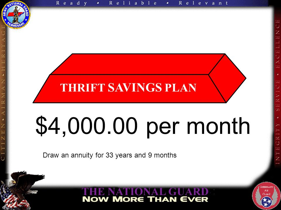 Click to edit Master title style Click to edit Master text styles –Second level Third level –Fourth level »Fifth level THRIFT SAVINGS PLAN.8% $4,000.00 per month Draw an annuity for 33 years and 9 months