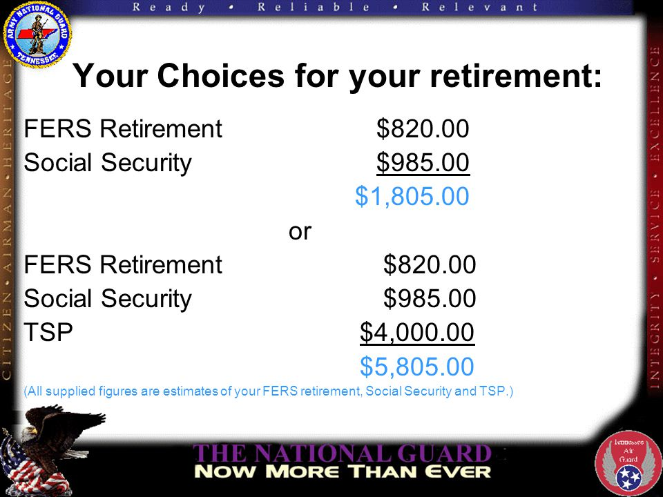 Your Choices for your retirement: FERS Retirement $820.00 Social Security $985.00 $1,805.00 or FERS Retirement $820.00 Social Security $985.00 TSP $4,000.00 $5,805.00 (All supplied figures are estimates of your FERS retirement, Social Security and TSP.)