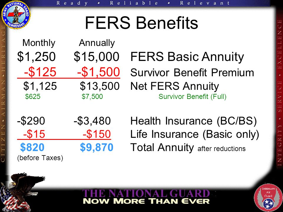 Click to edit Master title style Click to edit Master text styles –Second level Third level –Fourth level »Fifth level FERS ANNUITY.8% $820.00 per month