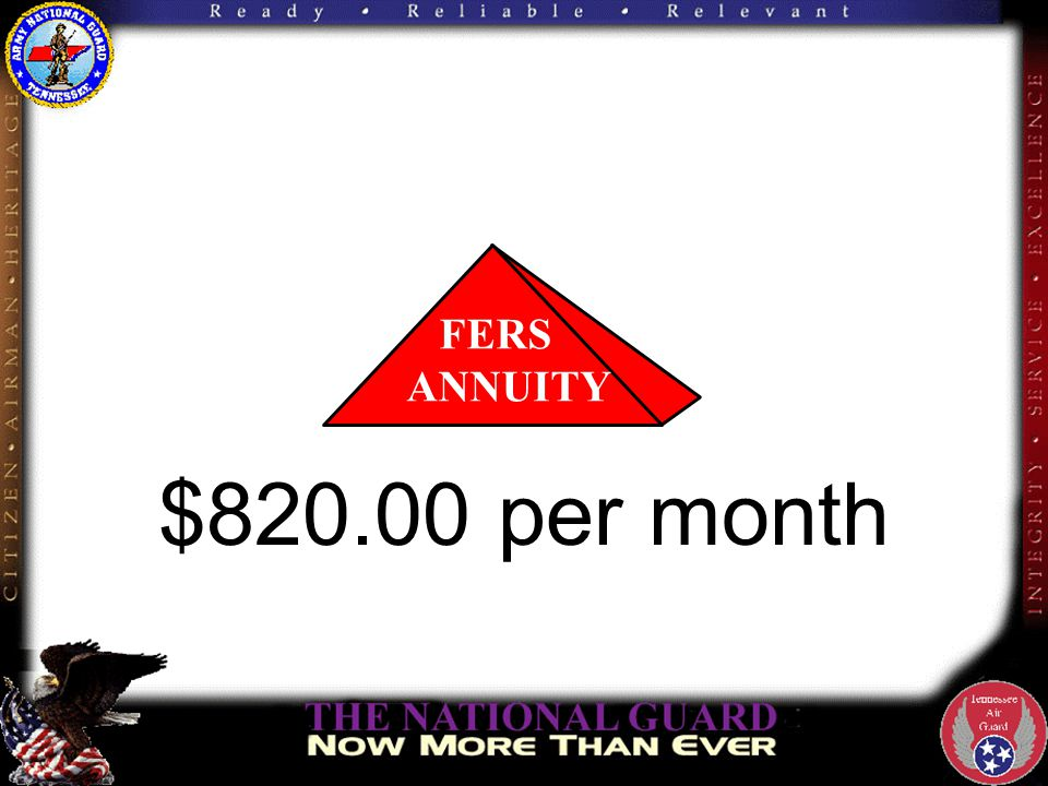 Click to edit Master title style Click to edit Master text styles –Second level Third level –Fourth level »Fifth level SOCIAL SECURITY BENEFITS.8%