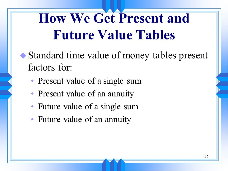 15 How We Get Present and Future Value Tables u Standard time value of money tables present factors for: Present value of a single sum Present value of an annuity Future value of a single sum Future value of an annuity