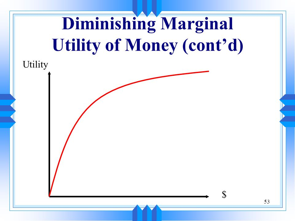 53 Diminishing Marginal Utility of Money (cont'd) $ Utility