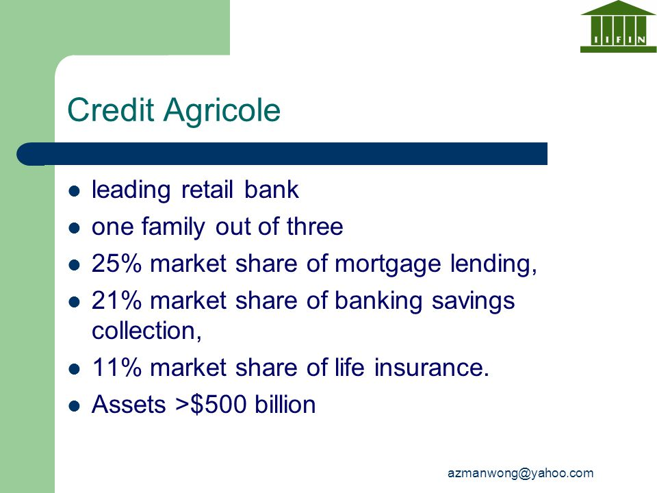 azmanwong@yahoo.com Credit Agricole leading retail bank one family out of three 25% market share of mortgage lending, 21% market share of banking savi
