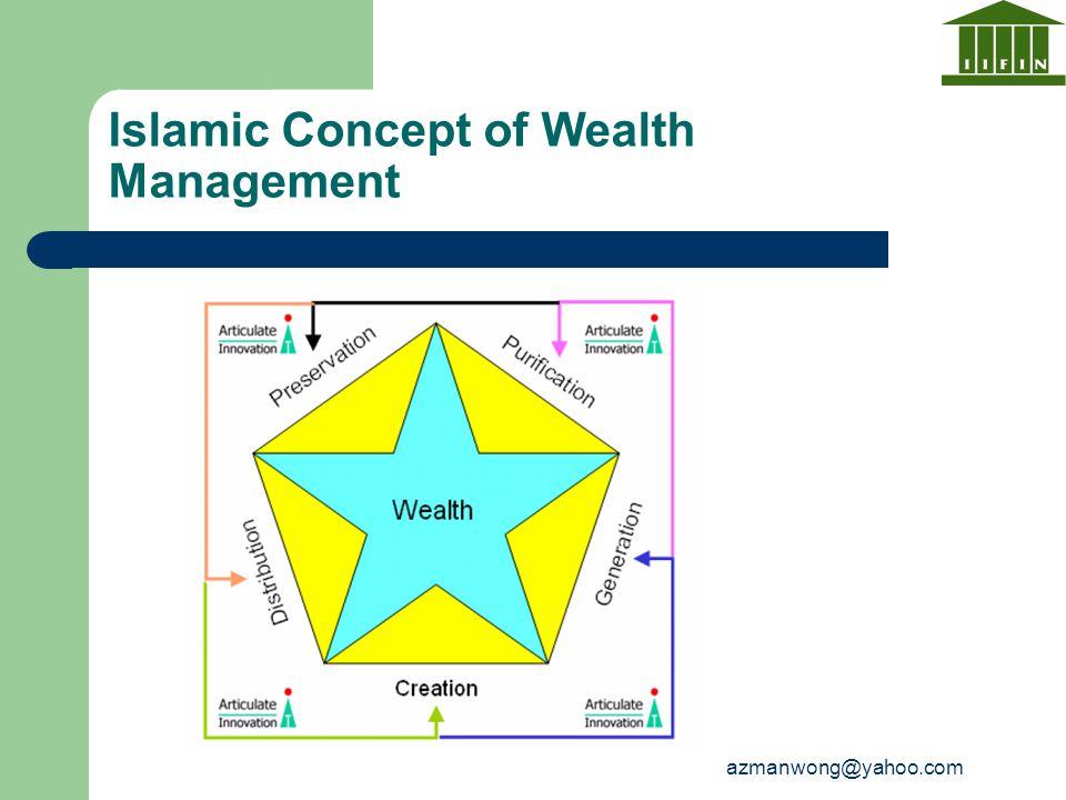 azmanwong@yahoo.com Islamic Concept of Wealth Management