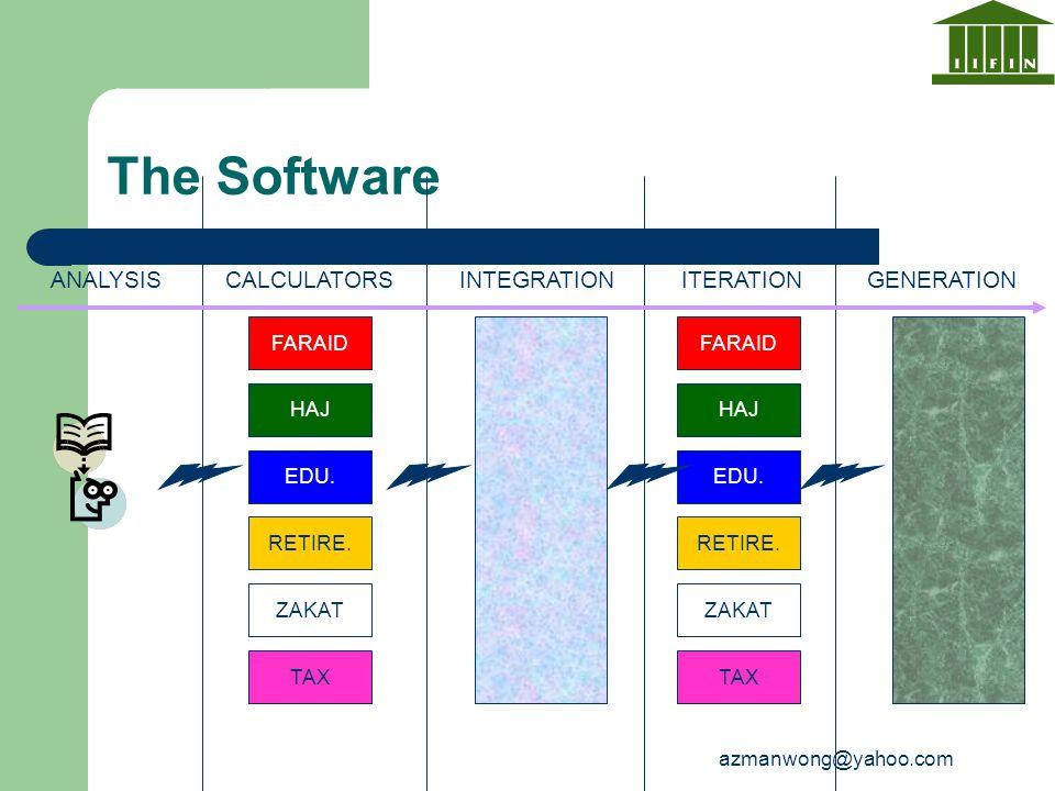 azmanwong@yahoo.com The Software CALCULATORSINTEGRATIONITERATIONGENERATIONANALYSIS FARAID HAJ EDU. RETIRE. ZAKAT TAX FARAID HAJ EDU. RETIRE. ZAKAT TAX