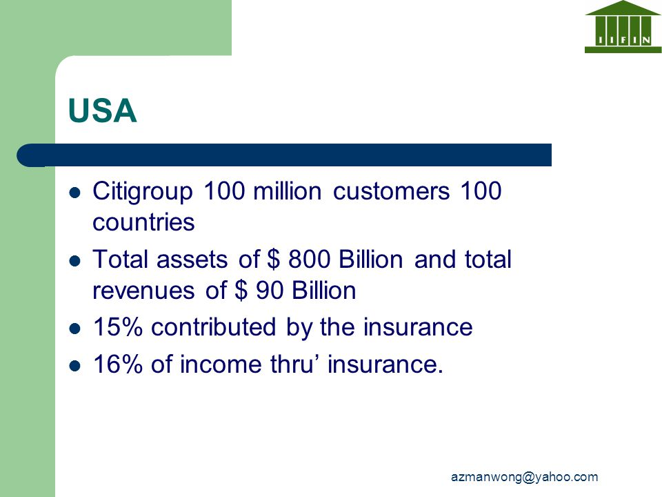 azmanwong@yahoo.com USA Citigroup 100 million customers 100 countries Total assets of $ 800 Billion and total revenues of $ 90 Billion 15% contributed