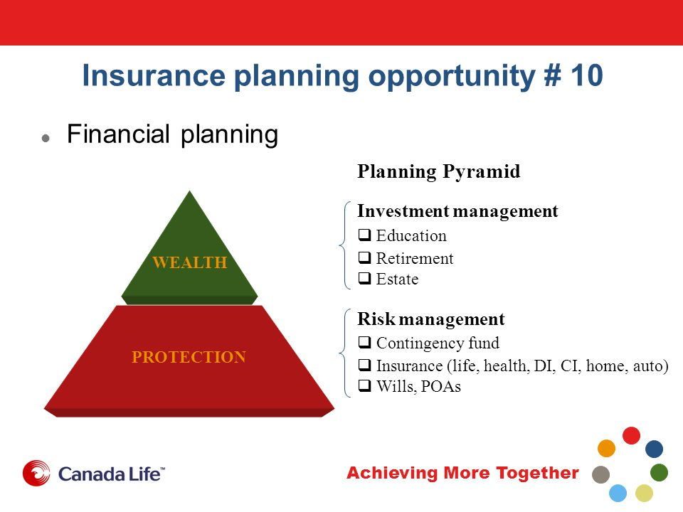 Achieving More Together Insurance planning opportunity # 1 Estate planning –Maximize the estate for distribution to the heirs What to look for … –Client is over age 50 –Significant investment holdings (personal or corporate) –Investments include fixed income component generating interest income taxed at top rates