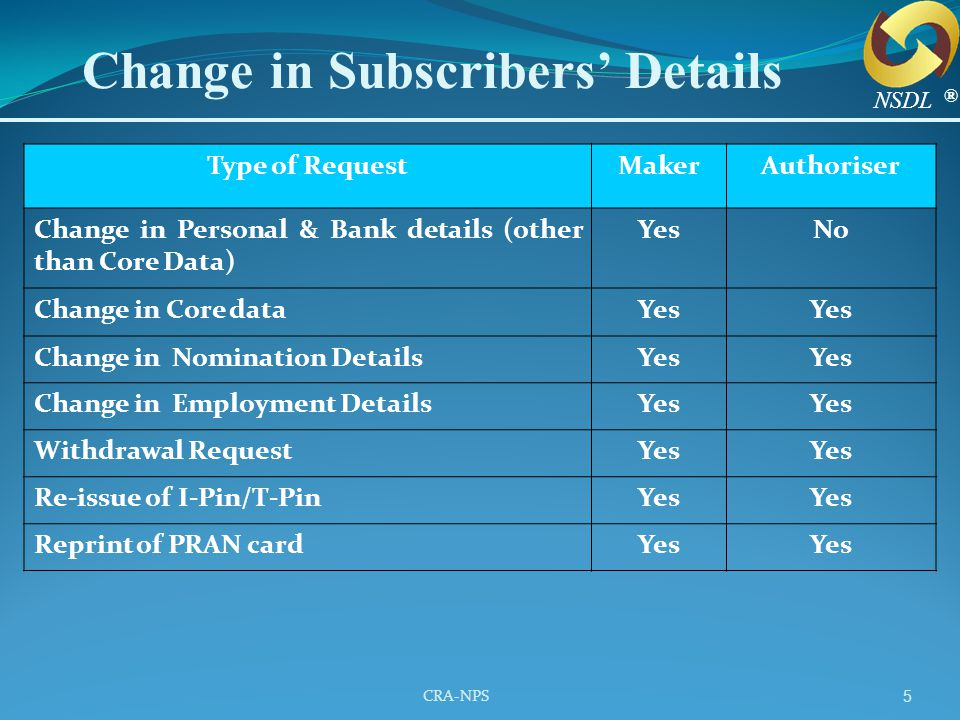 CRA-NPS 5 Change in Subscribers' Details Type of RequestMakerAuthoriser Change in Personal & Bank details (other than Core Data) YesNo Change in Core
