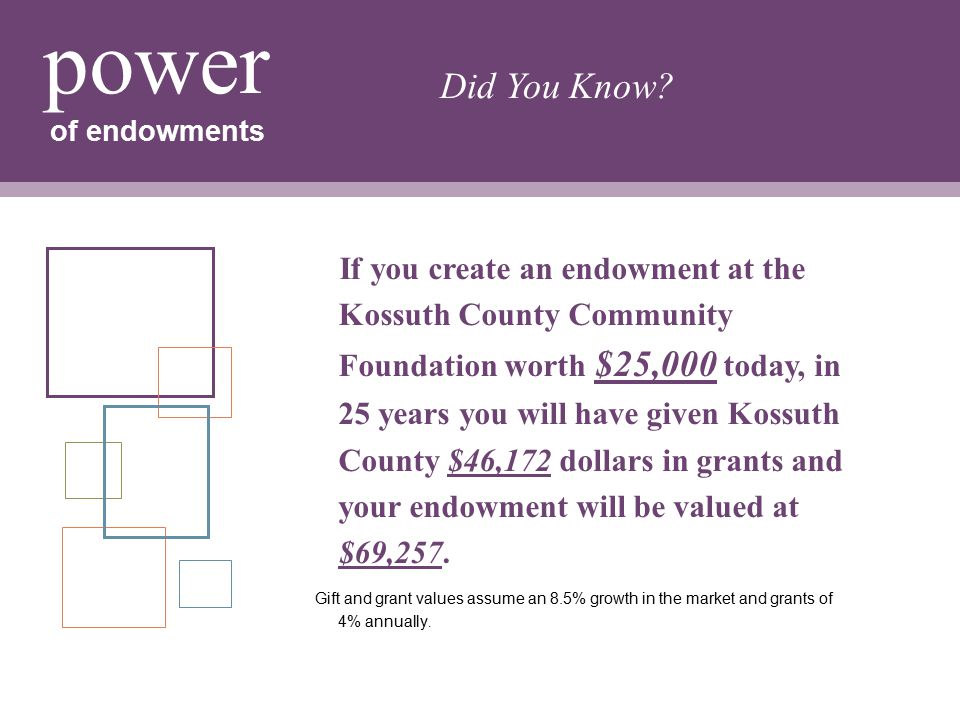 of endowments power Did You Know.