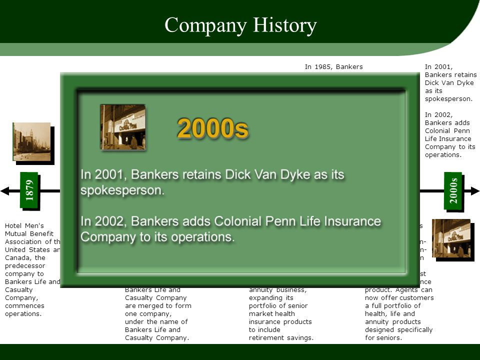 Company History 1879 Hotel Men's Mutual Benefit Association of the United States and Canada, the predecessor company to Bankers Life and Casualty Comp