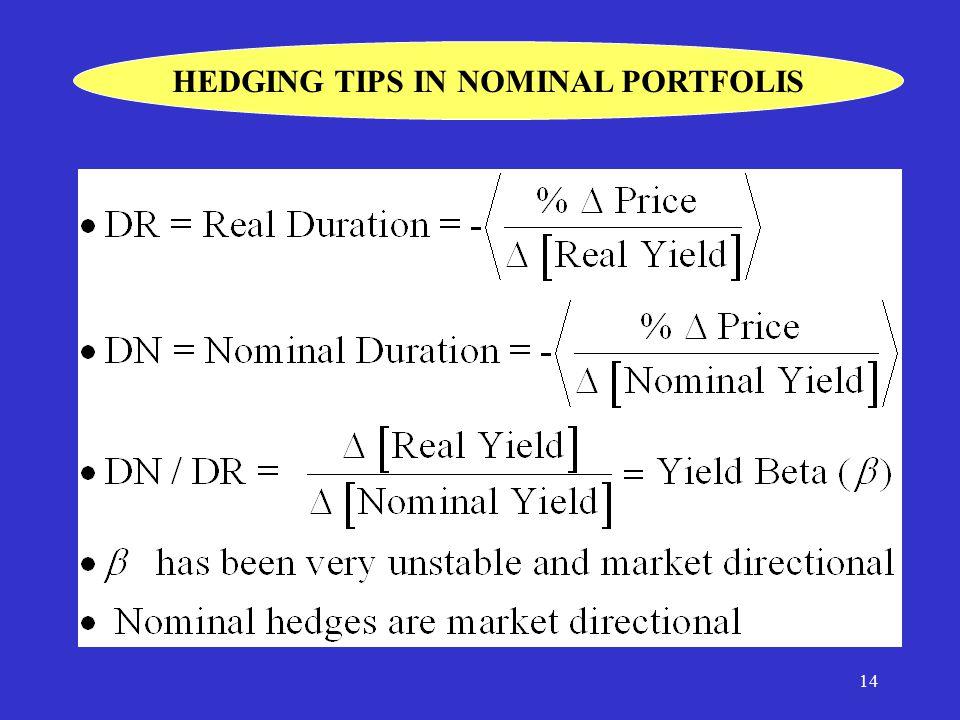 14 HEDGING TIPS IN NOMINAL PORTFOLIS