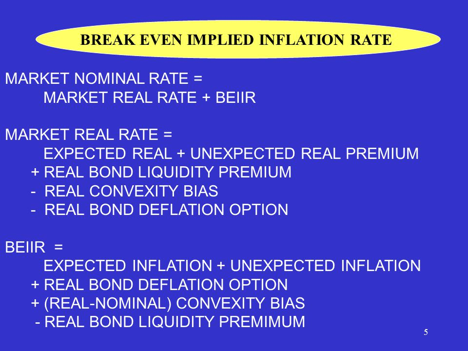 16 PORTFOLIO PERFORMANCE IMPLICATIONS ECONOMIC ENVIRONMENT SUITABLE FOR HOLDING TIPS –INFLATION RISK: TIPS PROVIDE A HEDGE –DEFLATION RISK: TIPS PROVIDE A FLOOR ON PRINCIPAL –LOW GROWTH: TIPS APPRECIATE IN PRICE AND PROVIDE INSTANTANEOUS PRICE RETURNS